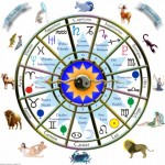 Astrology and the Bible